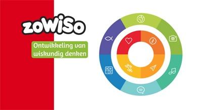 ZoWISo, de eerste wiskundemethode volledig in lijn met Zill!