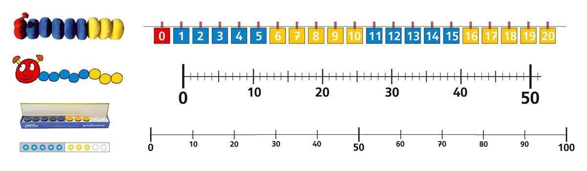 lineair_getalbeeld.jpg