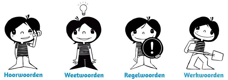 Hoorwoorden---Weetwoorden---Regelwoorden---Werkwoorden.jpg