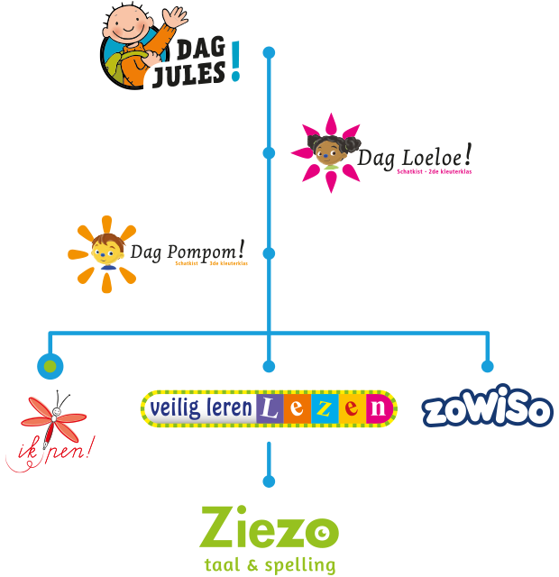 Doorgaande lijn ik pen! - Uitgeverij Zwijsen