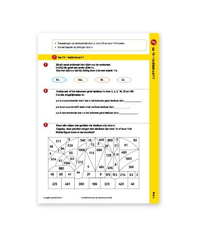 zWISo-box: ladderkaart