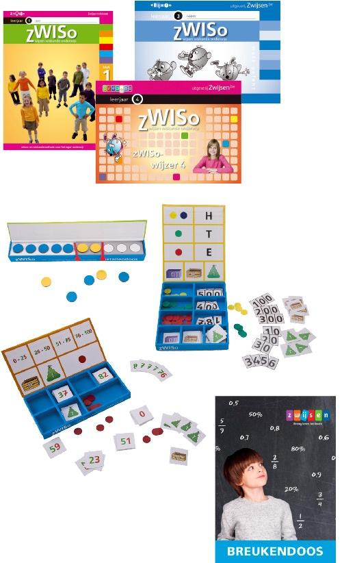 zWISo - materialen voor de leerkracht